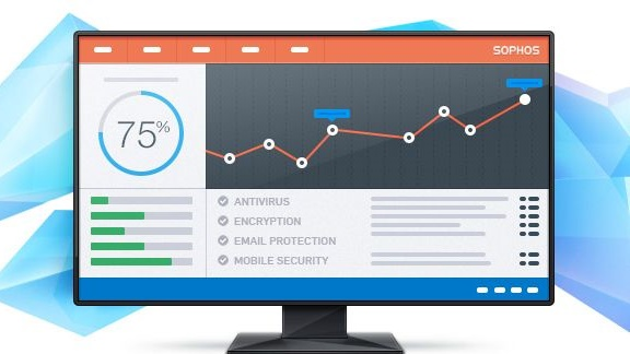 Endpoint Security Suites