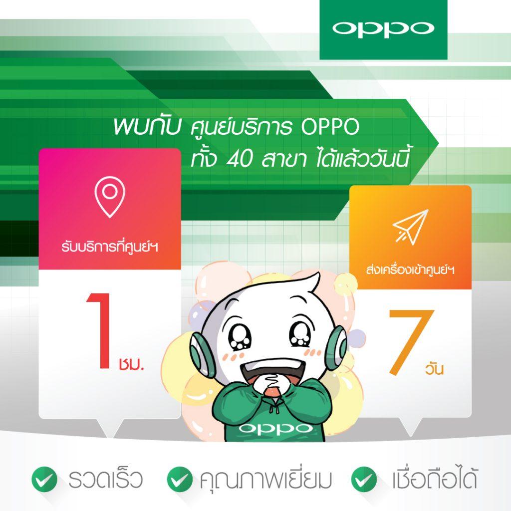 Oppo มอบบริการสุดสะดวกรวดเร็ว ซ่อมไว เสร็จใน 1 ชั่วโมงกับศูนย์คุณภาพ 40 สาขา