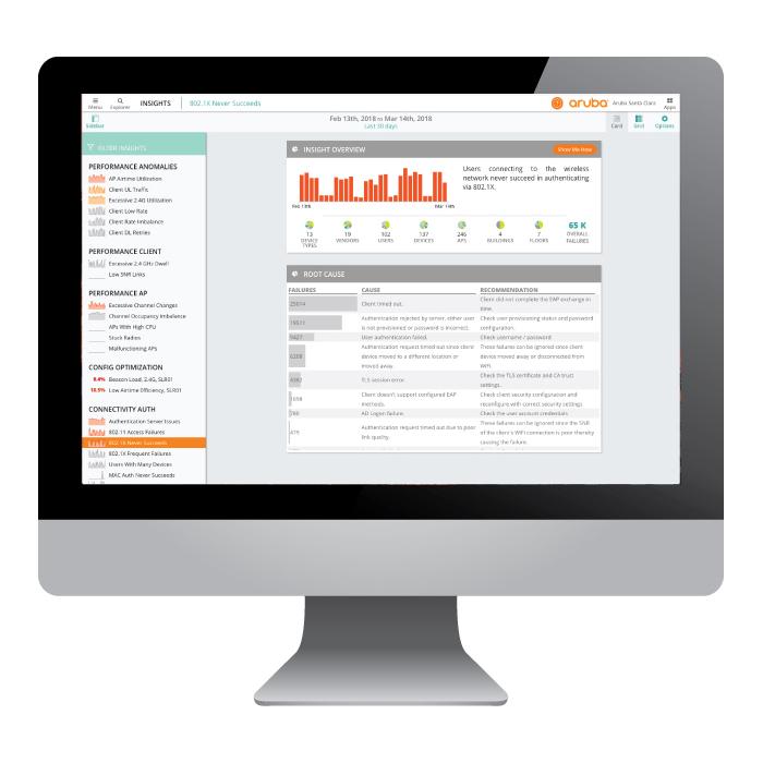 NetInsight Connectivity Monitor