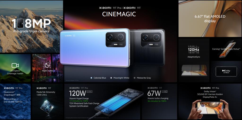 รูปภาพนี้มี Alt แอตทริบิวต์เป็นค่าว่าง ชื่อไฟล์คือ Xiaomi-11T-Pro-1-1024x509.png